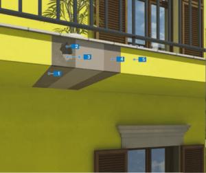 oprava balkonů, rekonstrukce, Planitop Rasa & Ripara, Elastocolor