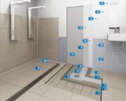 Systém hydroizolace a pokládky keramické dlažby na stávající dlažbu z keramiky ve sprchových koutech, koupelnách a šatnách - MAPEI