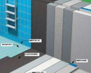 Systém hydroizolace a pokládky keramických obkladů v nových bazénech - MAPEI