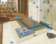 Systém hydroizolace a pokládky keramické dlažby na terasách na stávající dlažbu